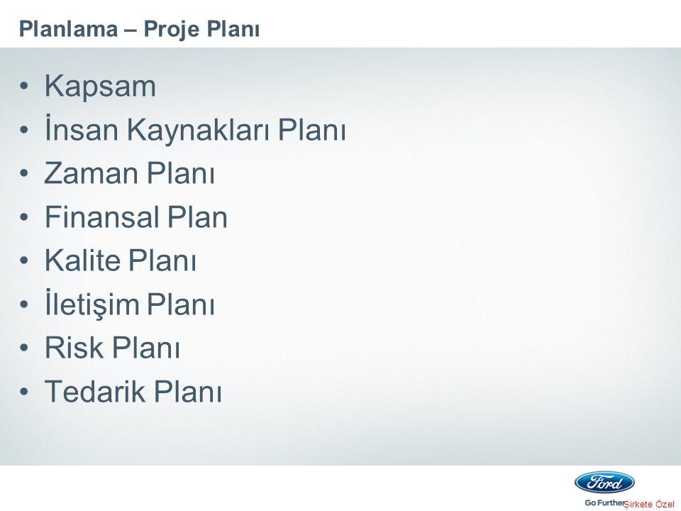 Şirkete Özel Planlama – Proje Planı Kapsam İnsan Kaynakları Planı Zaman Planı Finansal Plan Kalite Planı İletişim Planı Risk Planı Tedarik Planı