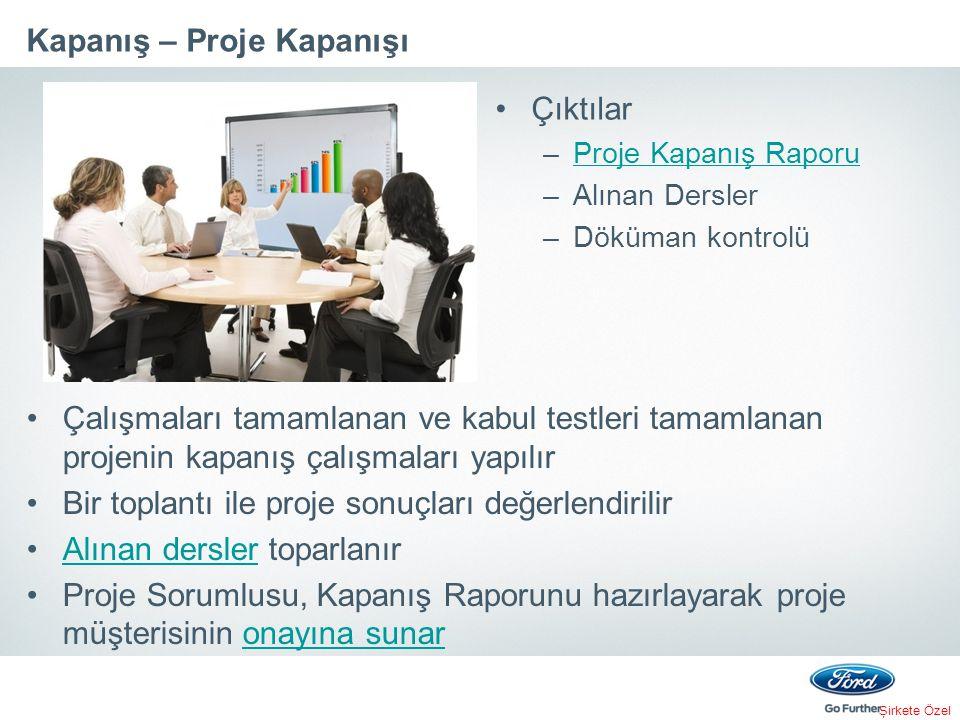 Şirkete Özel Kapanış – Proje Kapanışı Çalışmaları tamamlanan ve kabul testleri tamamlanan projenin kapanış çalışmaları yapılır Bir toplantı ile proje sonuçları değerlendirilir Alınan dersler toparlanırAlınan dersler Proje Sorumlusu, Kapanış Raporunu hazırlayarak proje müşterisinin onayına sunaronayına sunar Çıktılar –Proje Kapanış RaporuProje Kapanış Raporu –Alınan Dersler –Döküman kontrolü