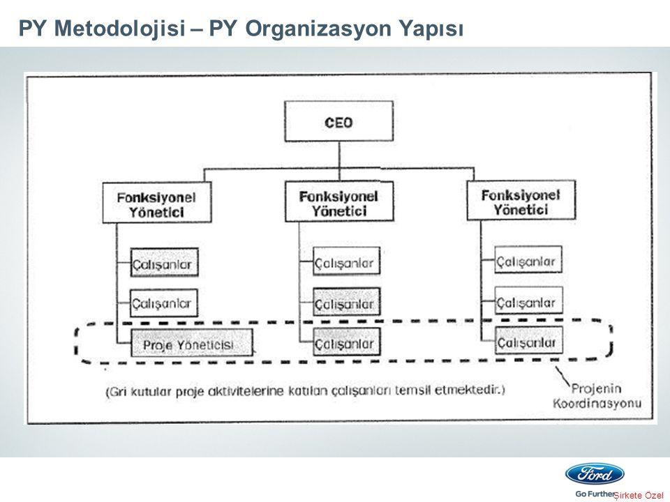 Şirkete Özel PY Metodolojisi – PY Organizasyon Yapısı