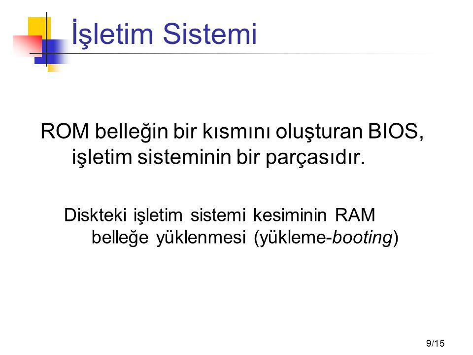 9/15 İşletim Sistemi ROM belleğin bir kısmını oluşturan BIOS, işletim sisteminin bir parçasıdır. Diskteki işletim sistemi kesiminin RAM belleğe yüklen