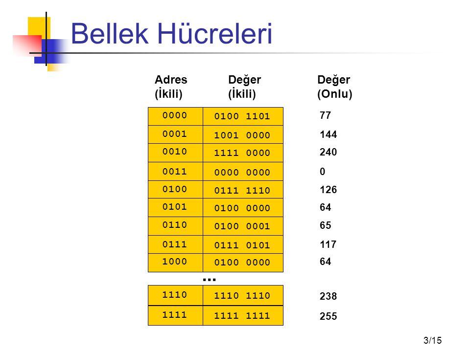 3/15 Bellek Hücreleri Adres (İkili) Değer (İkili) Değer (Onlu)... 0000 0001 0010 0011 0100 0101 0110 0111 1000 1110 1111 0100 1101 1001 0000 1111 0000