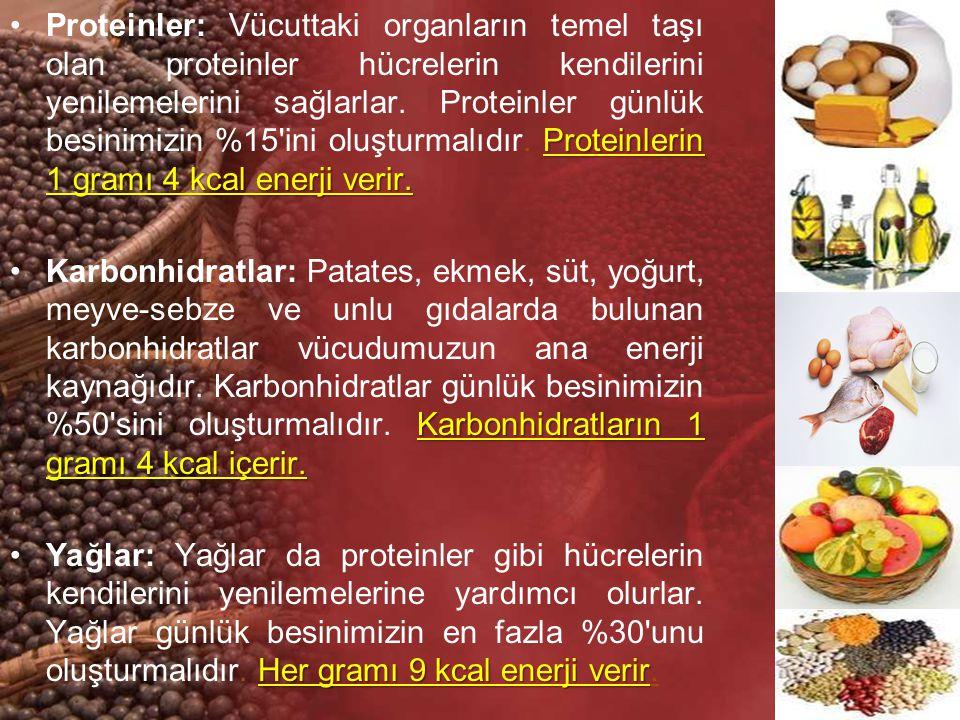 Proteinlerin 1 gramı 4 kcal enerji verir.Proteinler: Vücuttaki organların temel taşı olan proteinler hücrelerin kendilerini yenilemelerini sağlarlar.