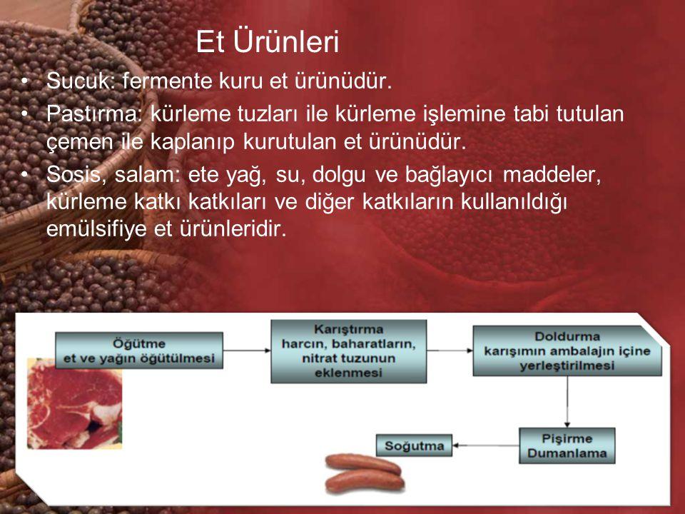 Et Ürünleri Sucuk: fermente kuru et ürünüdür. Pastırma: kürleme tuzları ile kürleme işlemine tabi tutulan çemen ile kaplanıp kurutulan et ürünüdür. So