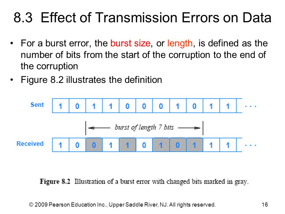 © 2009 Pearson Education Inc., Upper Saddle River, NJ. All rights reserved.16 8.3 Effect of Transmission Errors on Data For a burst error, the burst s