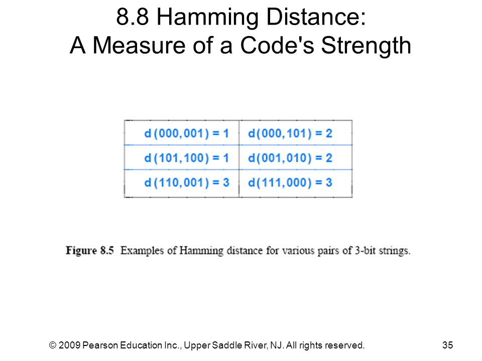 8.8 Hamming Distance: A Measure of a Code's Strength © 2009 Pearson Education Inc., Upper Saddle River, NJ. All rights reserved.35