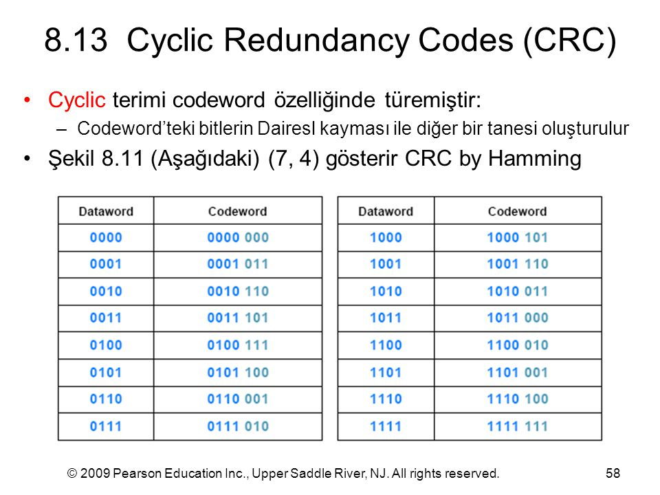 © 2009 Pearson Education Inc., Upper Saddle River, NJ. All rights reserved.58 8.13 Cyclic Redundancy Codes (CRC) Cyclic terimi codeword özelliğinde tü