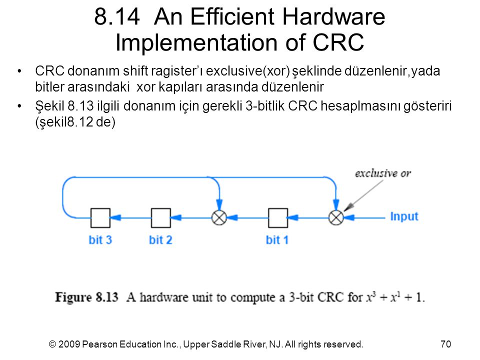 © 2009 Pearson Education Inc., Upper Saddle River, NJ. All rights reserved.70 8.14 An Efficient Hardware Implementation of CRC CRC donanım shift ragis