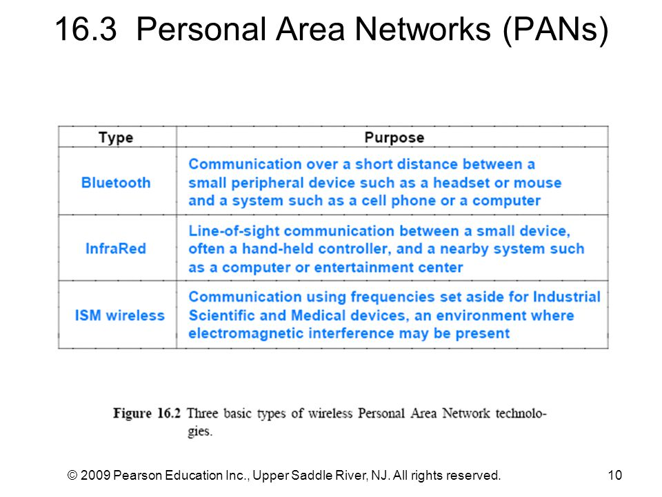16.3 Personal Area Networks (PANs) © 2009 Pearson Education Inc., Upper Saddle River, NJ.