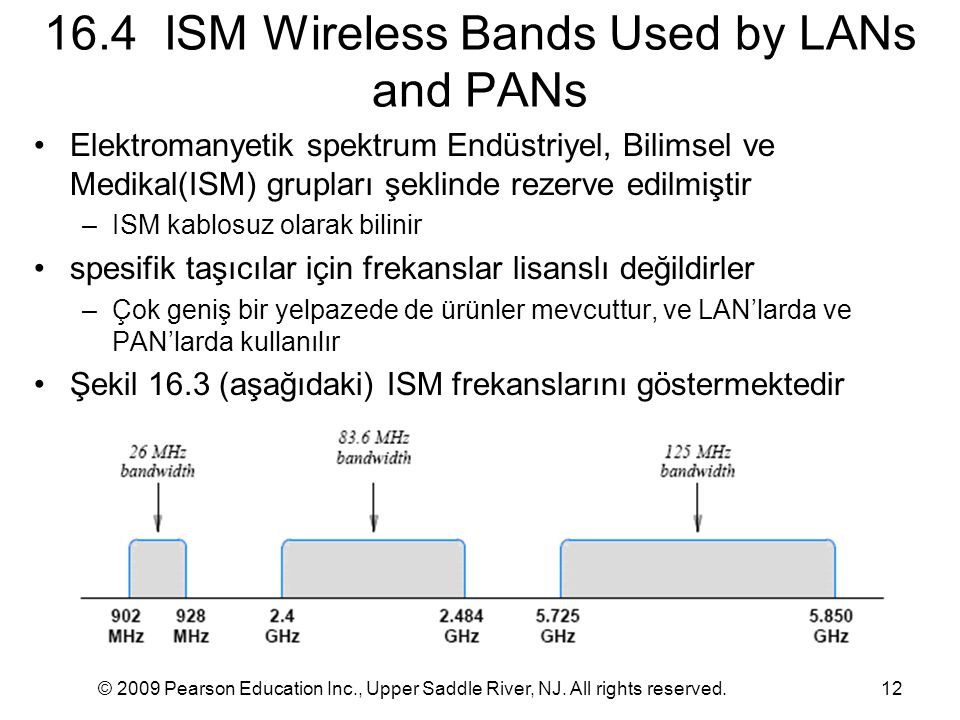 © 2009 Pearson Education Inc., Upper Saddle River, NJ. All rights reserved.12 16.4 ISM Wireless Bands Used by LANs and PANs Elektromanyetik spektrum E