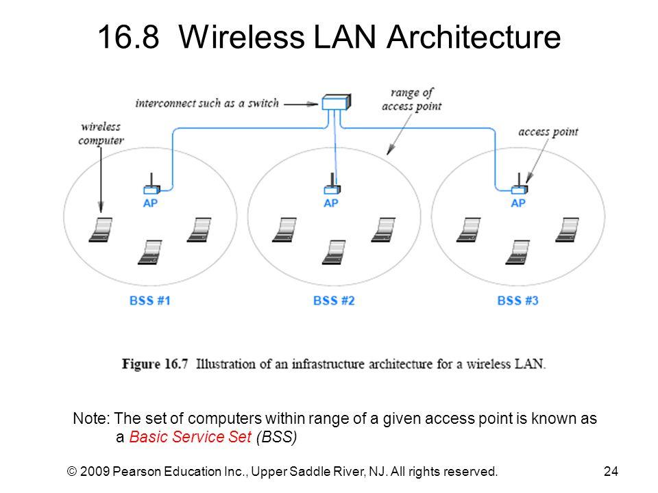 16.8 Wireless LAN Architecture © 2009 Pearson Education Inc., Upper Saddle River, NJ.