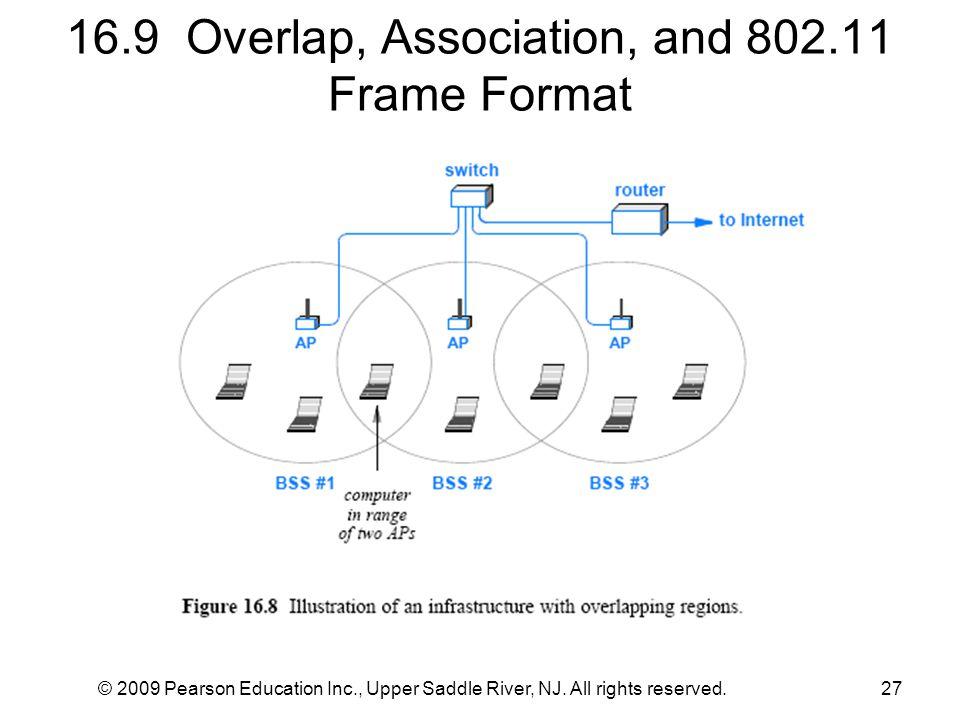 16.9 Overlap, Association, and 802.11 Frame Format © 2009 Pearson Education Inc., Upper Saddle River, NJ.