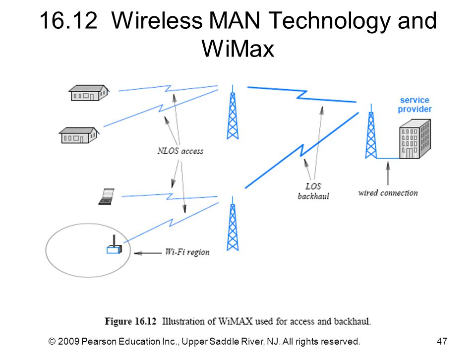 16.12 Wireless MAN Technology and WiMax © 2009 Pearson Education Inc., Upper Saddle River, NJ.