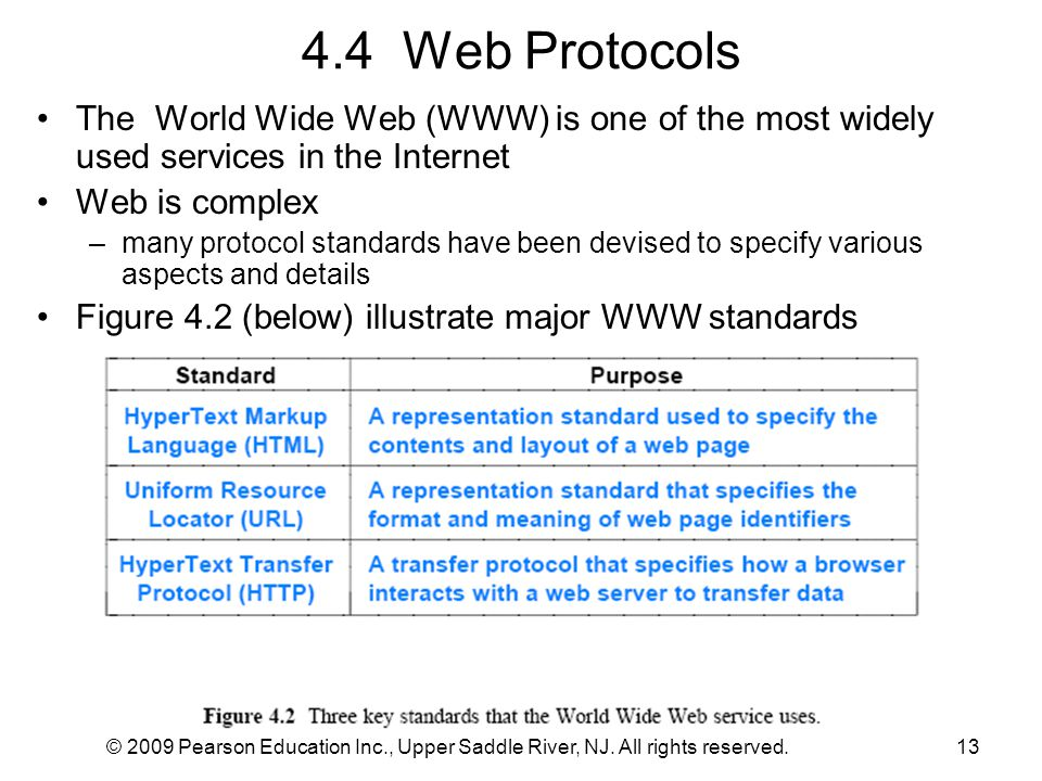 © 2009 Pearson Education Inc., Upper Saddle River, NJ. All rights reserved.13 4.4 Web Protocols The World Wide Web (WWW) is one of the most widely use