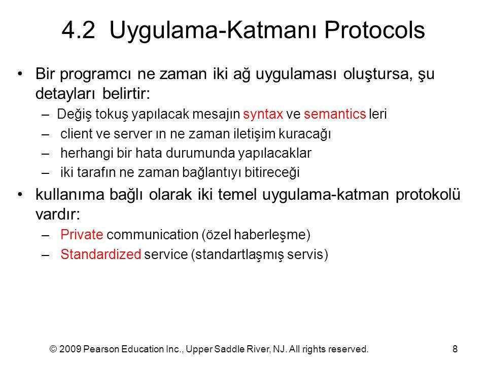 © 2009 Pearson Education Inc., Upper Saddle River, NJ. All rights reserved.8 4.2 Uygulama-Katmanı Protocols Bir programcı ne zaman iki ağ uygulaması o