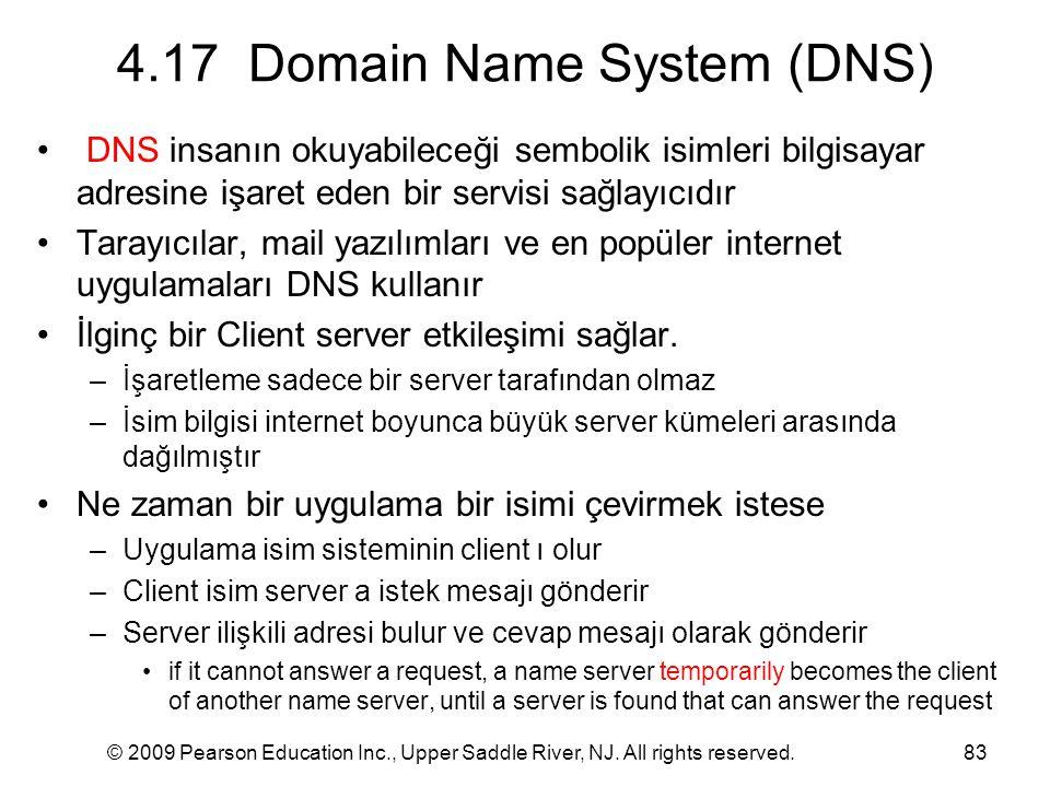 © 2009 Pearson Education Inc., Upper Saddle River, NJ. All rights reserved.83 4.17 Domain Name System (DNS) DNS insanın okuyabileceği sembolik isimler