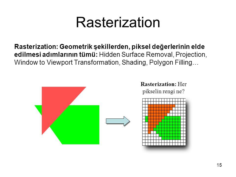 15 Rasterization Rasterization: Geometrik şekillerden, piksel değerlerinin elde edilmesi adımlarının tümü: Hidden Surface Removal, Projection, Window