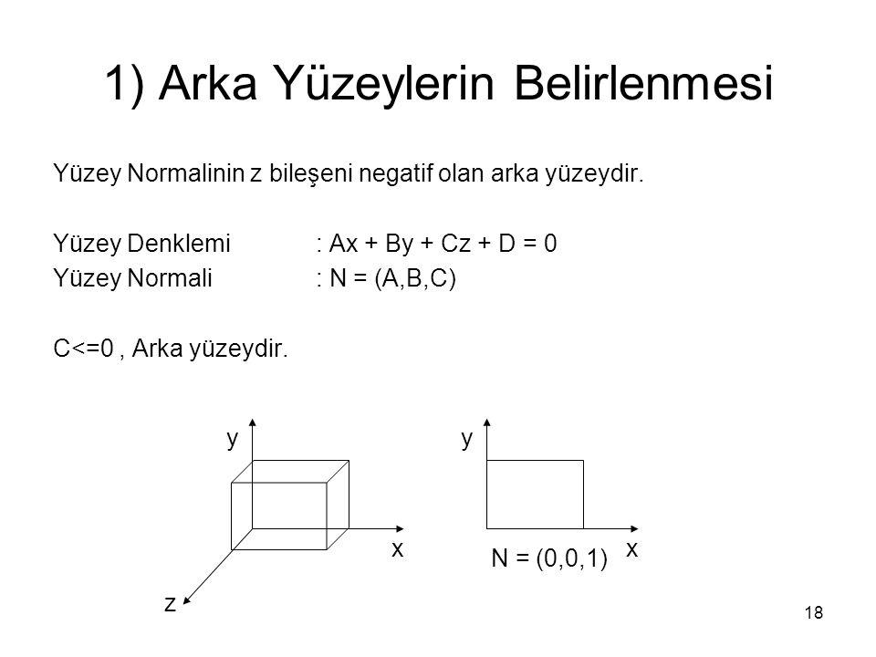 18 1) Arka Yüzeylerin Belirlenmesi Yüzey Normalinin z bileşeni negatif olan arka yüzeydir. Yüzey Denklemi : Ax + By + Cz + D = 0 Yüzey Normali : N = (