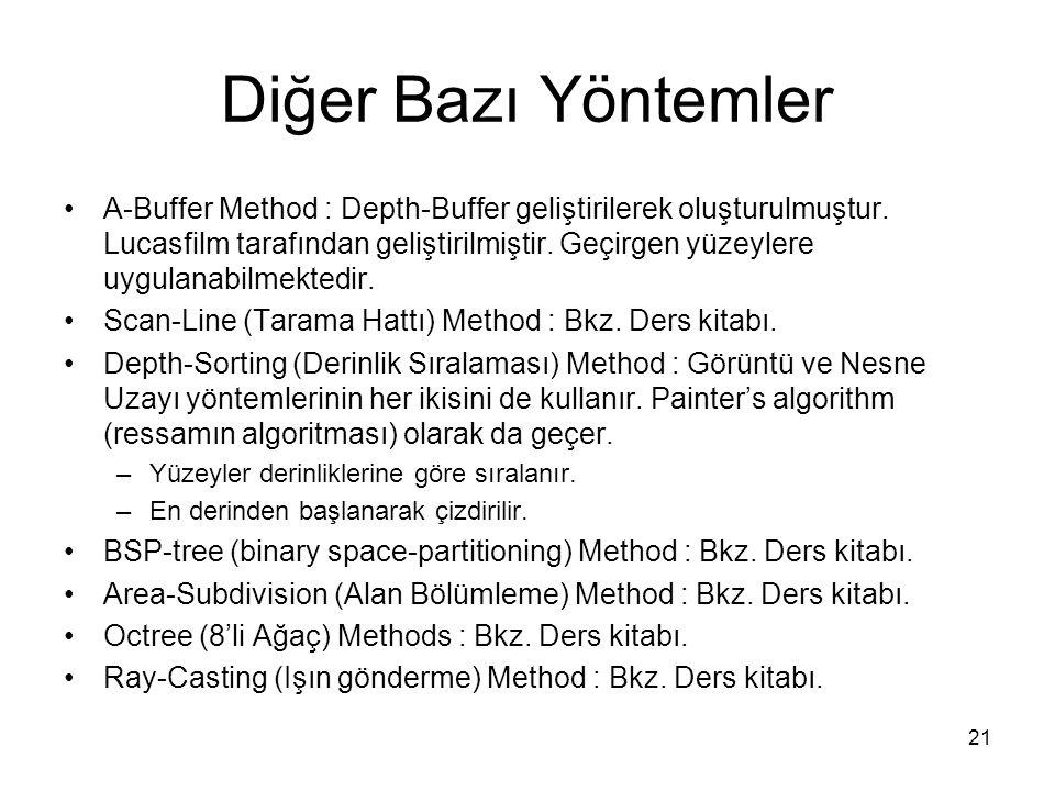 21 Diğer Bazı Yöntemler A-Buffer Method : Depth-Buffer geliştirilerek oluşturulmuştur. Lucasfilm tarafından geliştirilmiştir. Geçirgen yüzeylere uygul