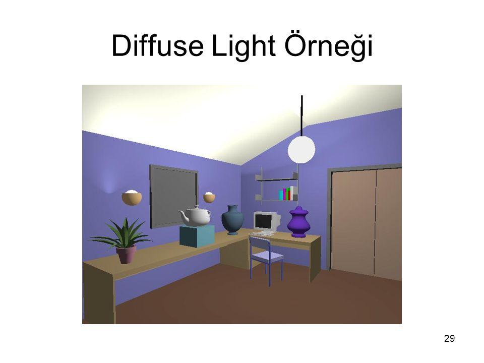 29 Diffuse Light Örneği