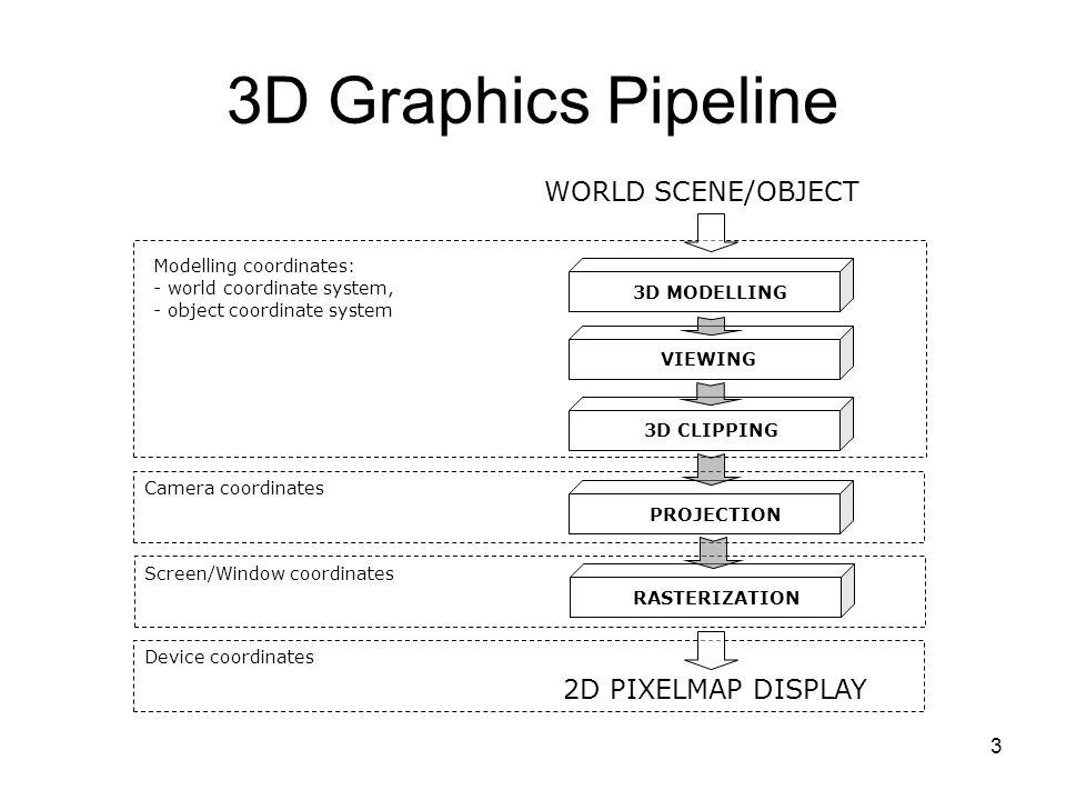 44 Animasyon Canlandırma, hareketli resim –Storyboard (resimli senaryo) –Object dfn.s –Key-frame specifications –In-between frames Key Frame (Anahtar çerçeve) : Hareketin uç noktalarında seçilen animasyon karesi.