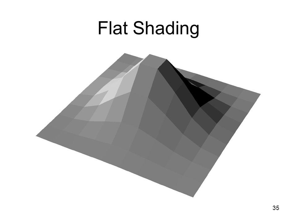 35 Flat Shading