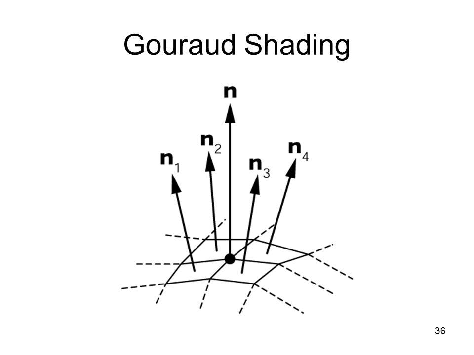 36 Gouraud Shading