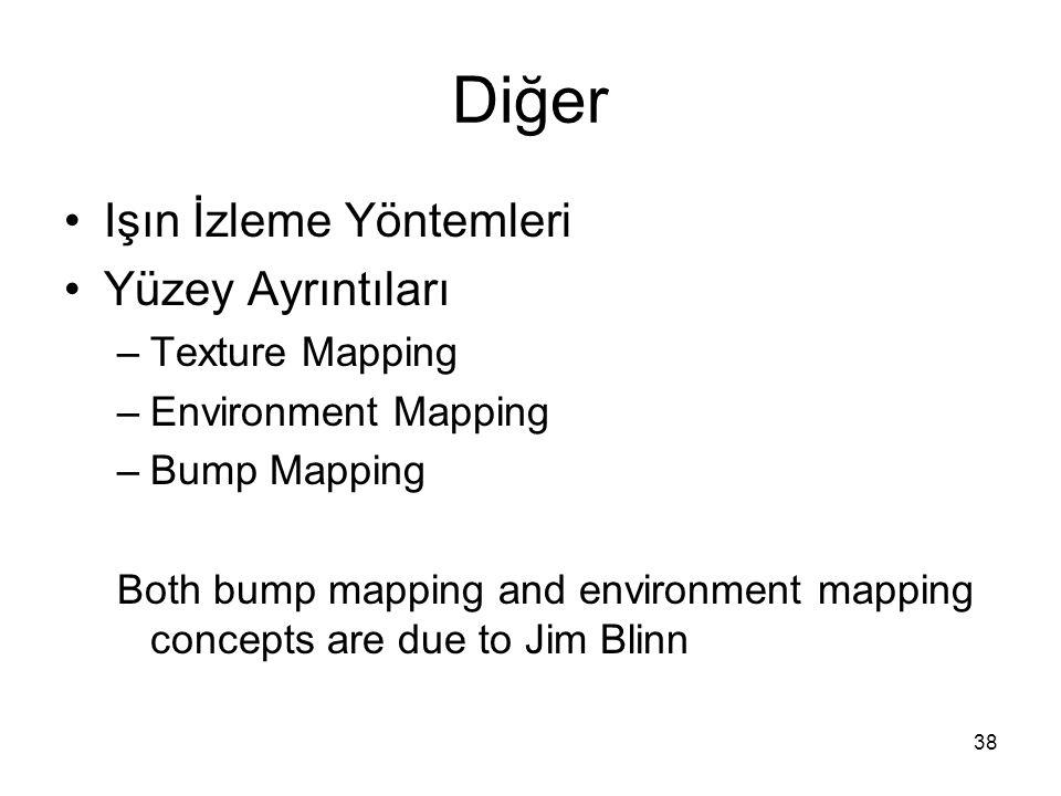 38 Diğer Işın İzleme Yöntemleri Yüzey Ayrıntıları –Texture Mapping –Environment Mapping –Bump Mapping Both bump mapping and environment mapping concep