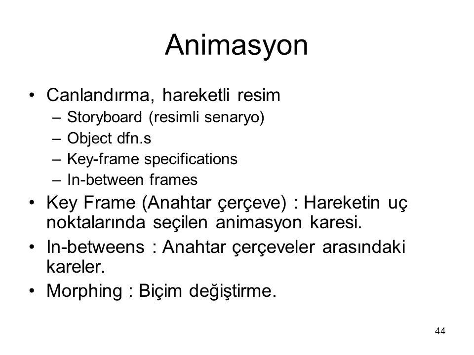 44 Animasyon Canlandırma, hareketli resim –Storyboard (resimli senaryo) –Object dfn.s –Key-frame specifications –In-between frames Key Frame (Anahtar