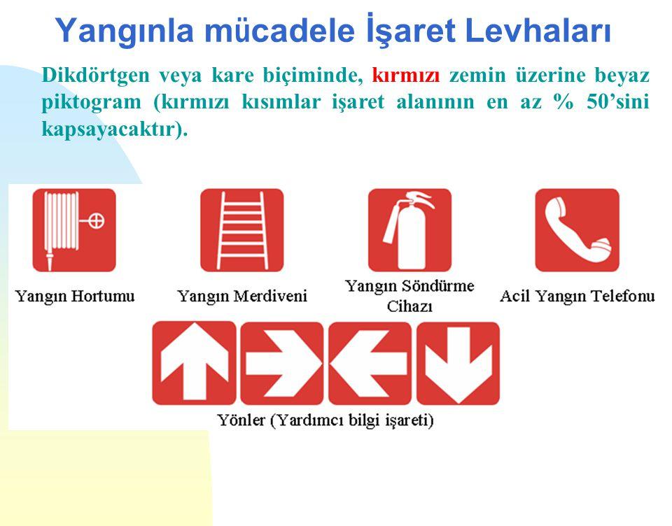 Kodlanmış İşaret Levhaları Belirli sektörlerde aynı manevralar için kullanılır.