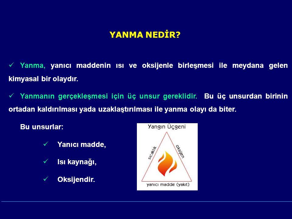 Yanma, yanıcı maddenin ısı ve oksijenle birleşmesi ile meydana gelen kimyasal bir olaydır. Yanmanın gerçekleşmesi için üç unsur gereklidir. Bu üç unsu