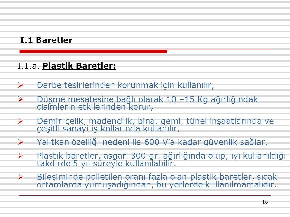 18 I.1 Baretler I.1.a. Plastik Baretler:  Darbe tesirlerinden korunmak için kullanılır,  Düşme mesafesine bağlı olarak 10 –15 Kg ağırlığındaki cisim
