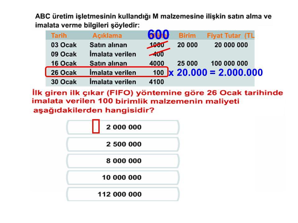 600 x 20.000 = 2.000.000