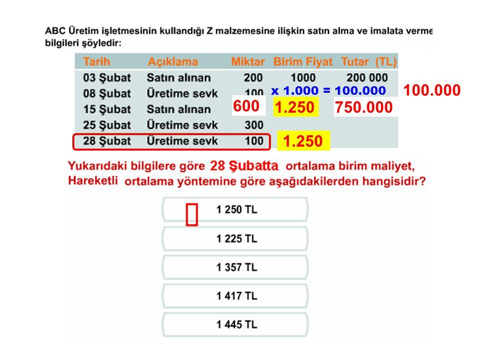 100.000 x 1.000 = 100.000 600 750.0001.250