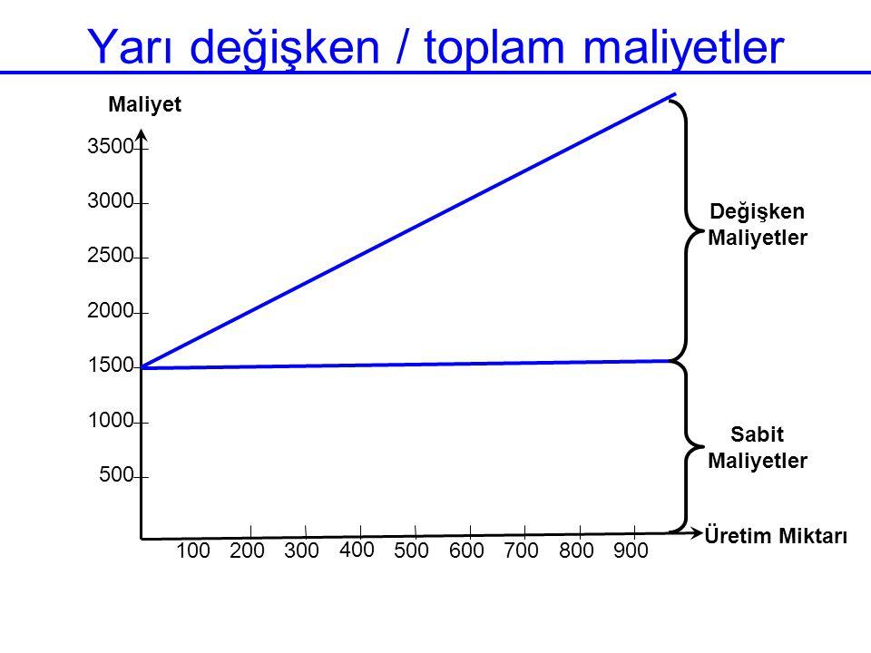 Yarı değişken / toplam maliyetler 500 1000 1500 2000 2500 3000 3500 100 200 300 400 500 600 700 800 900 Üretim Miktarı Maliyet Değişken Maliyetler Sab