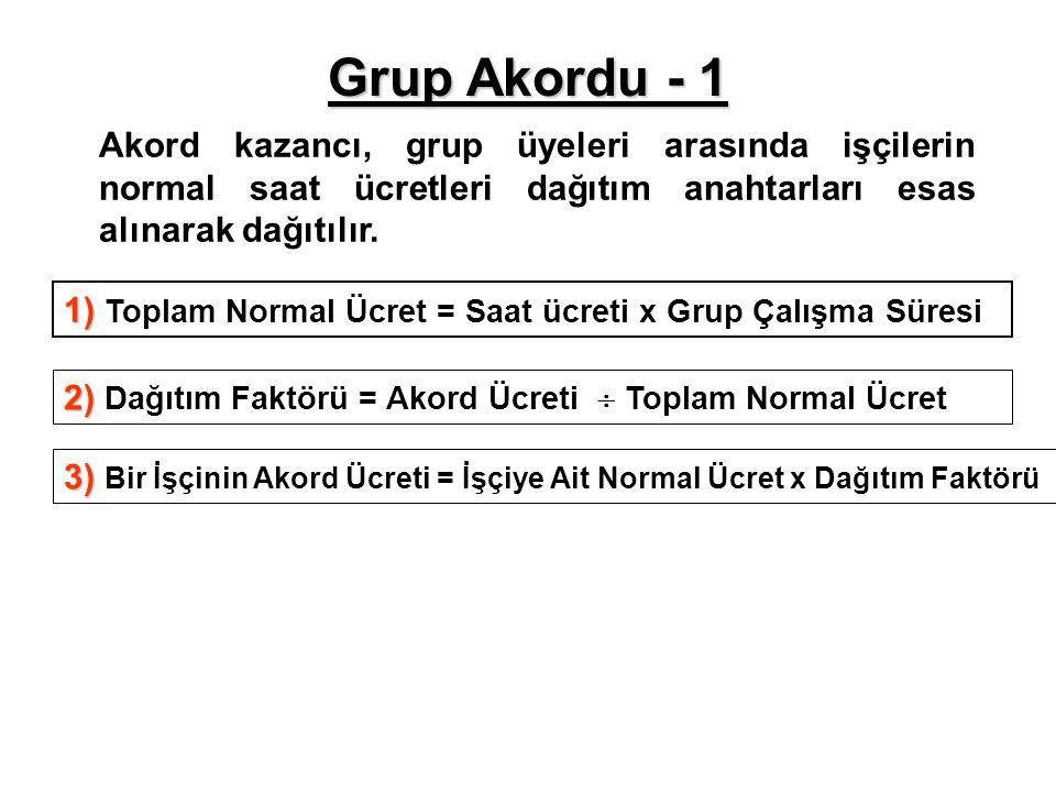 Grup Akordu - 1 Akord kazancı, grup üyeleri arasında işçilerin normal saat ücretleri dağıtım anahtarları esas alınarak dağıtılır. 1) 1) Toplam Normal