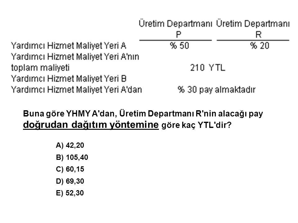 Buna göre YHMY A'dan, Üretim Departmanı R'nin alacağı pay doğrudan dağıtım yöntemine göre kaç YTL'dir? A) 42,20 B) 105,40 C) 60,15 D) 69,30 E) 52,30