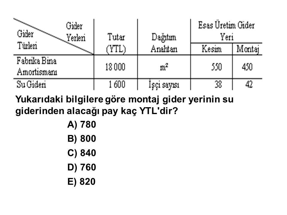 Yukarıdaki bilgilere göre montaj gider yerinin su giderinden alacağı pay kaç YTL'dir? A) 780 B) 800 C) 840 D) 760 E) 820