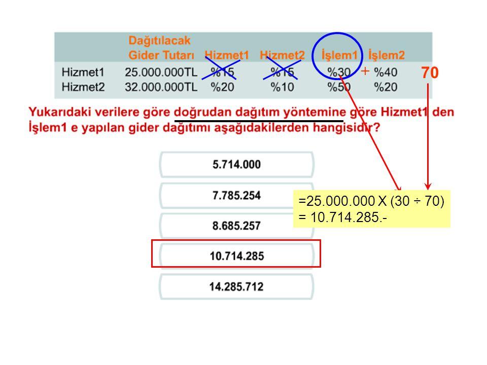 + 70 =25.000.000 X (30 ÷ 70) = 10.714.285.-