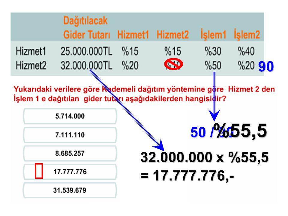 90 50 / 90 %55,5 32.000.000 x %55,5 = 17.777.776,-