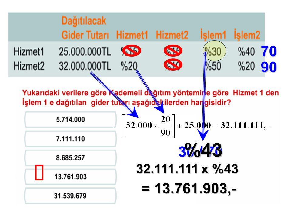 70 30 / 70 %43 32.111.111 x %43 32.111.111 x %43 = 13.761.903,- 90