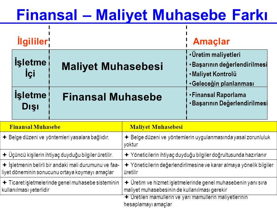 Finansal – Maliyet Muhasebe Farkı İşletme İçi İşletme Dışı Maliyet Muhasebesi Üretim maliyetleri Başarının değerlendirilmesi Maliyet Kontrolü Geleceği