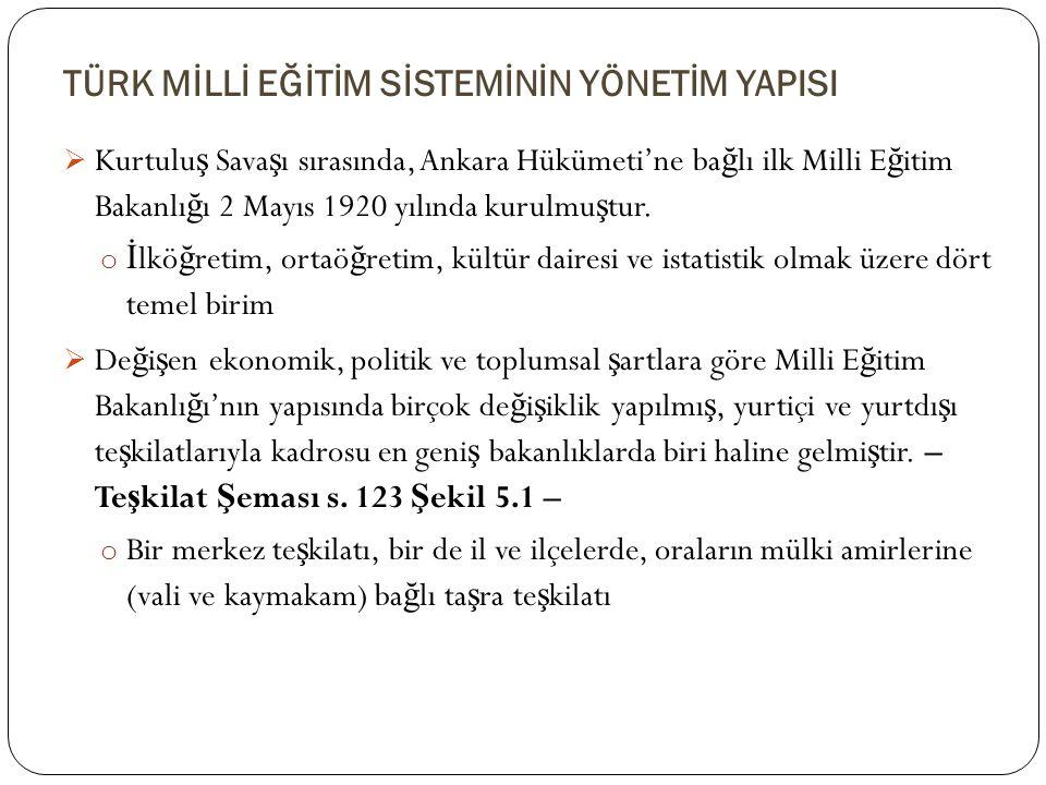 TÜRK MİLLİ EĞİTİM SİSTEMİNİN YÖNETİM YAPISI 3  Kurtulu ş Sava ş ı sırasında, Ankara Hükümeti'ne ba ğ lı ilk Milli E ğ itim Bakanlı ğ ı 2 Mayıs 1920 y