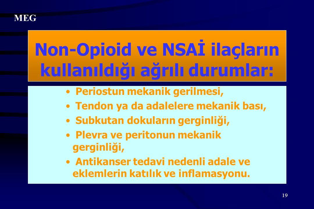 19 Non-Opioid ve NSAİ ilaçların kullanıldığı ağrılı durumlar: Periostun mekanik gerilmesi, Tendon ya da adalelere mekanik bası, Subkutan dokuların ger
