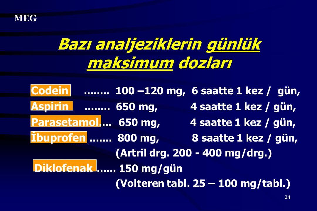 24 Bazı analjeziklerin günlük maksimum dozları Codein........ 100 –120 mg, 6 saatte 1 kez / gün, Aspirin........ 650 mg, 4 saatte 1 kez / gün, Paraset