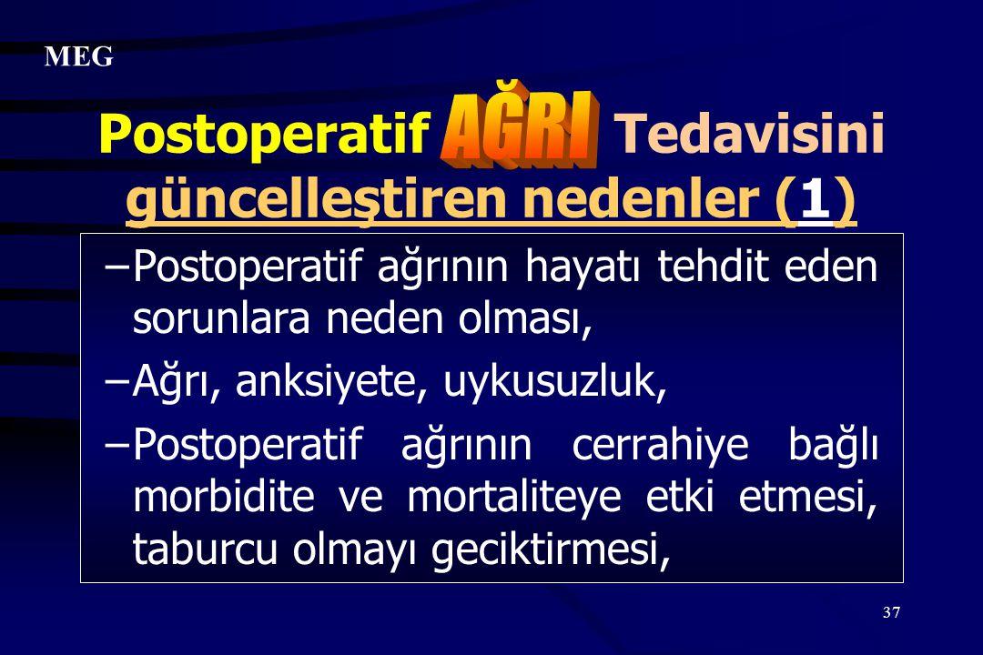 37 –Postoperatif ağrının hayatı tehdit eden sorunlara neden olması, –Ağrı, anksiyete, uykusuzluk, –Postoperatif ağrının cerrahiye bağlı morbidite ve m
