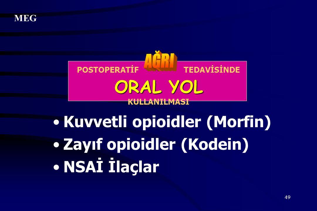 49 ORAL YOL POSTOPERATİF TEDAVİSİNDE ORAL YOL KULLANILMASI Kuvvetli opioidler (Morfin) Zayıf opioidler (Kodein) NSAİ İlaçlar MEG