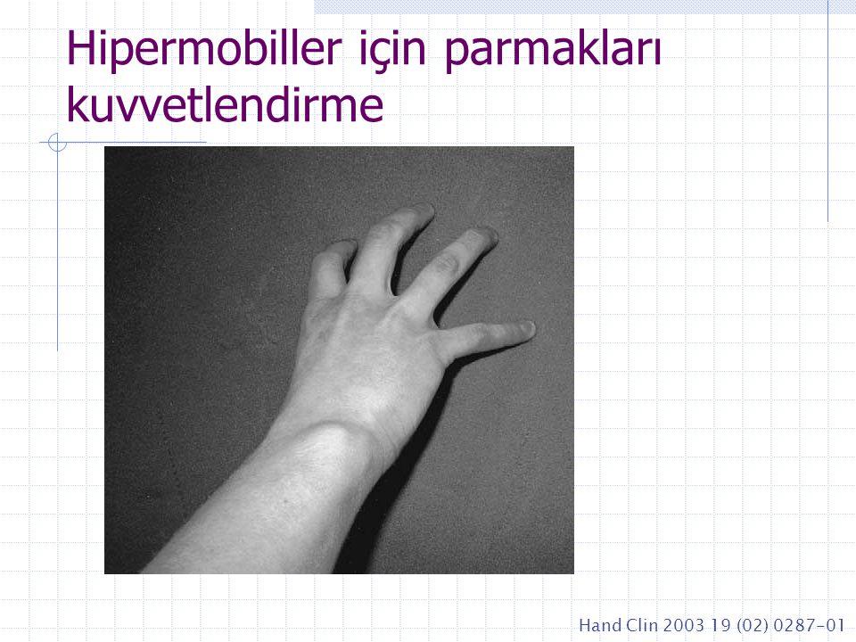 Hipermobiller için parmakları kuvvetlendirme Hand Clin 2003 19 (02) 0287-01