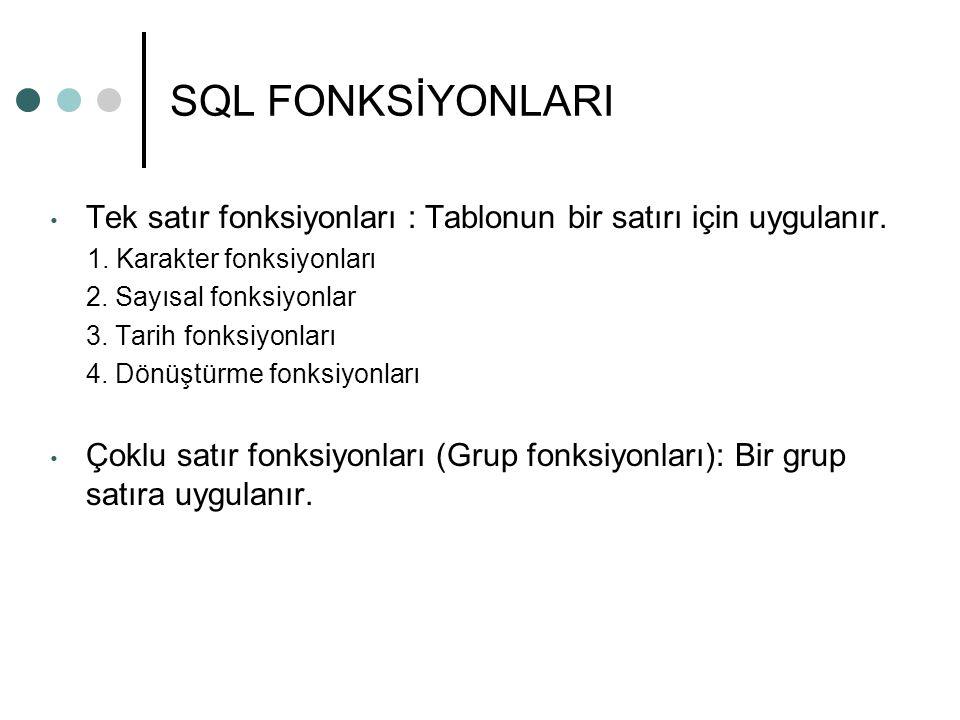 SQL FONKSİYONLARI Tek satır fonksiyonları : Tablonun bir satırı için uygulanır. 1. Karakter fonksiyonları 2. Sayısal fonksiyonlar 3. Tarih fonksiyonla