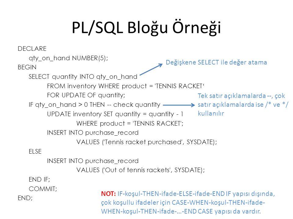 FOR Döngüsü Tüm programlama dillerinde en çok kullanılan döngü ifadesi olan For döngüsünün, PL/SQL'de kullanımı aşağıdaki gibidir: FOR değer IN baslangiç..bitiş LOOP … işlemler … END LOOP; Örnek: FOR num IN 1..500 LOOP INSERT INTO roots VALUES (num, SQRT(num)); END LOOP;