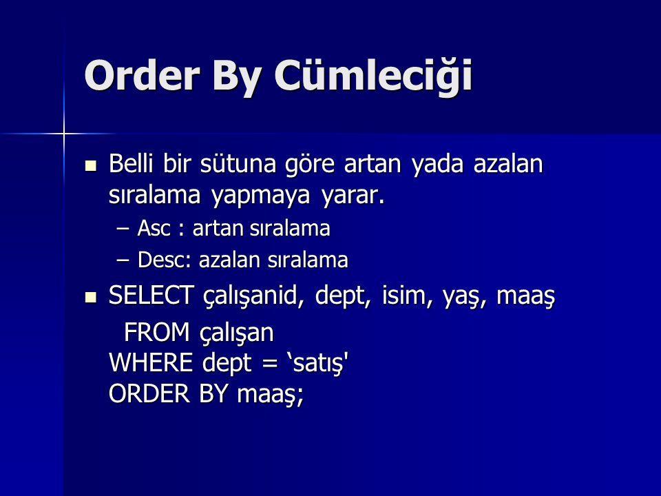 Order By Cümleciği Belli bir sütuna göre artan yada azalan sıralama yapmaya yarar.
